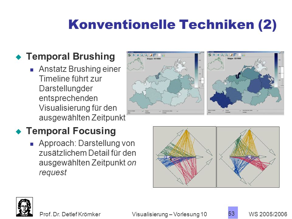 Konventionelle Techniken (2)