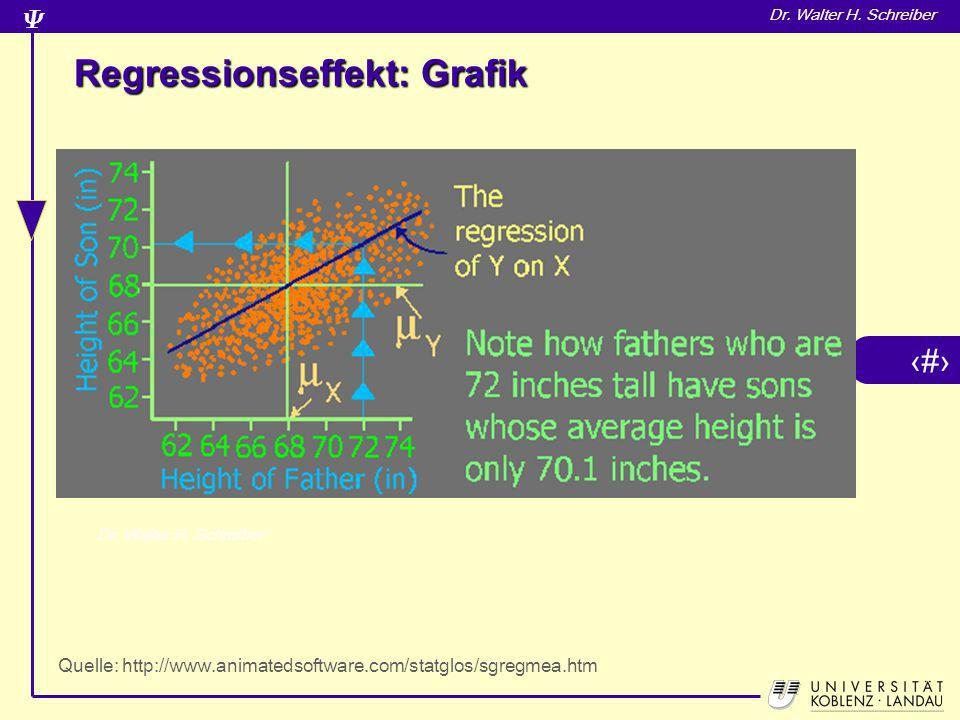 Regressionseffekt: Grafik