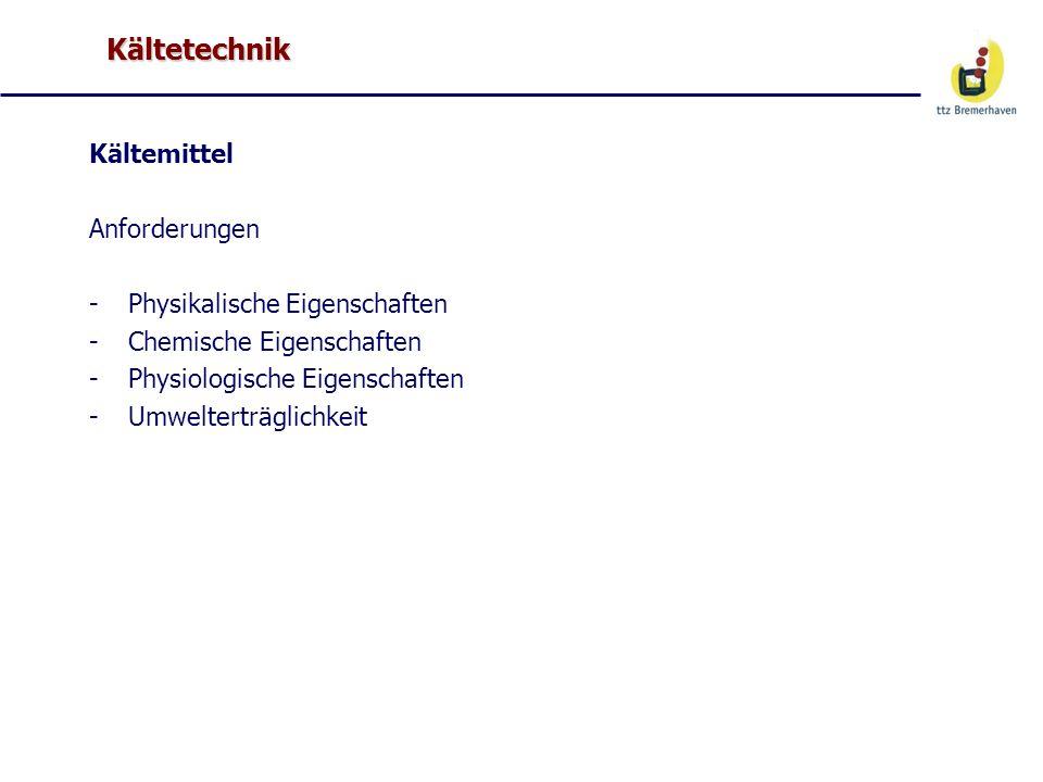 Das ttz Bremerhaven IHRE IDEEN BRAUCHEN EIN ZUHAUSE. - ppt herunterladen