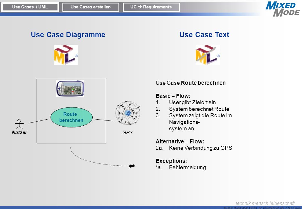 Use Case Diagramme Use Case Text Use Case Route berechnen