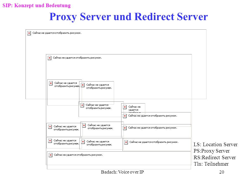 Proxy Server und Redirect Server