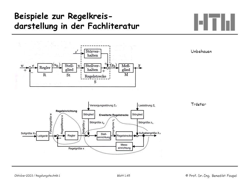 Vorlesung Regelungstechnik 1 - ppt herunterladen