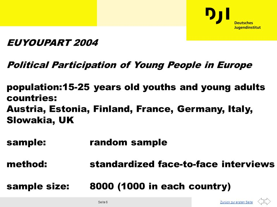 EUYOUPART 2004 Political Participation of Young People in Europe. population:15-25 years old youths and young adults.