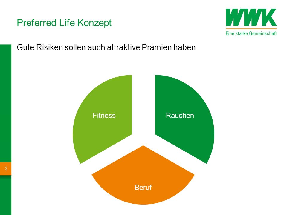 Preferred Life Konzept