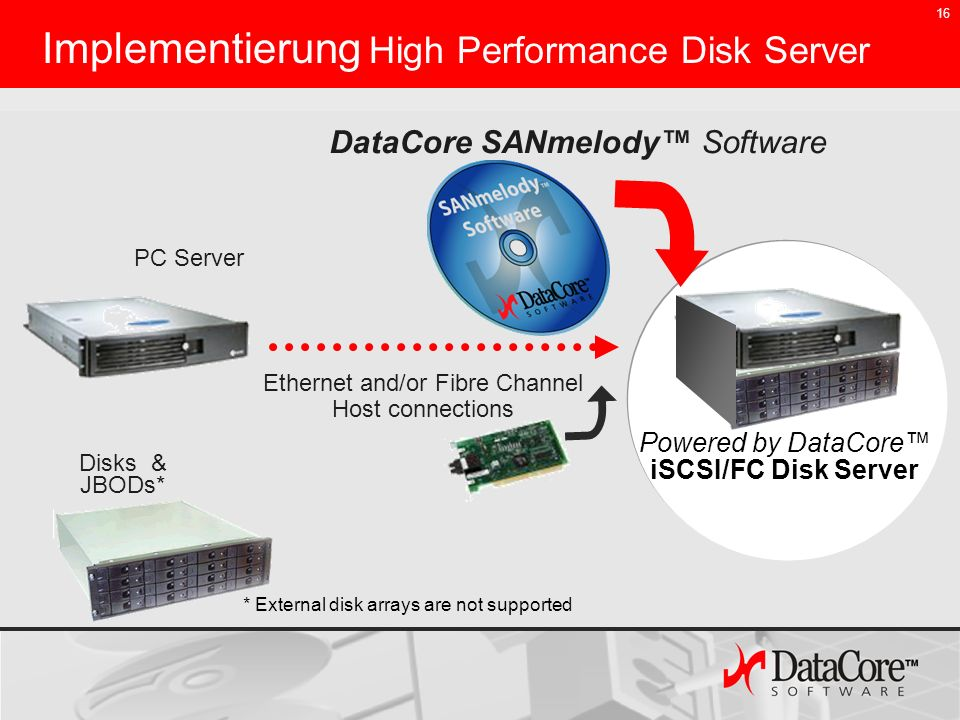 Implementierung High Performance Disk Server