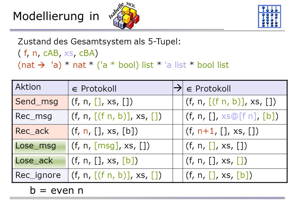 Modellierung in  Protokoll  b = even n