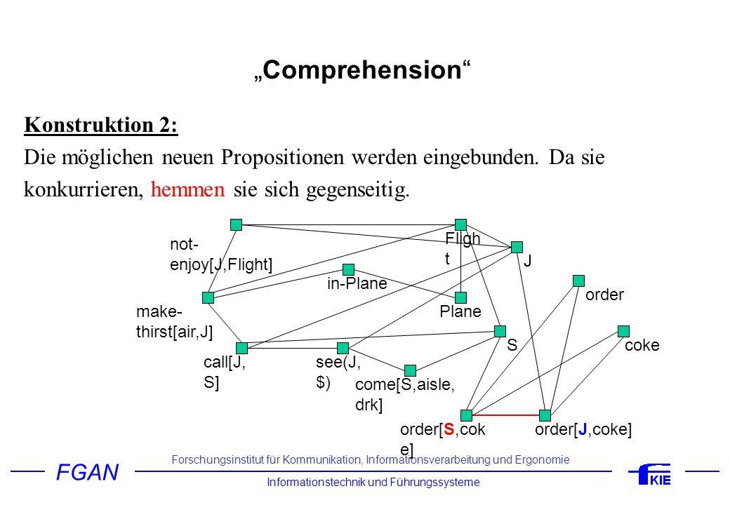 """Comprehension Konstruktion 2:"
