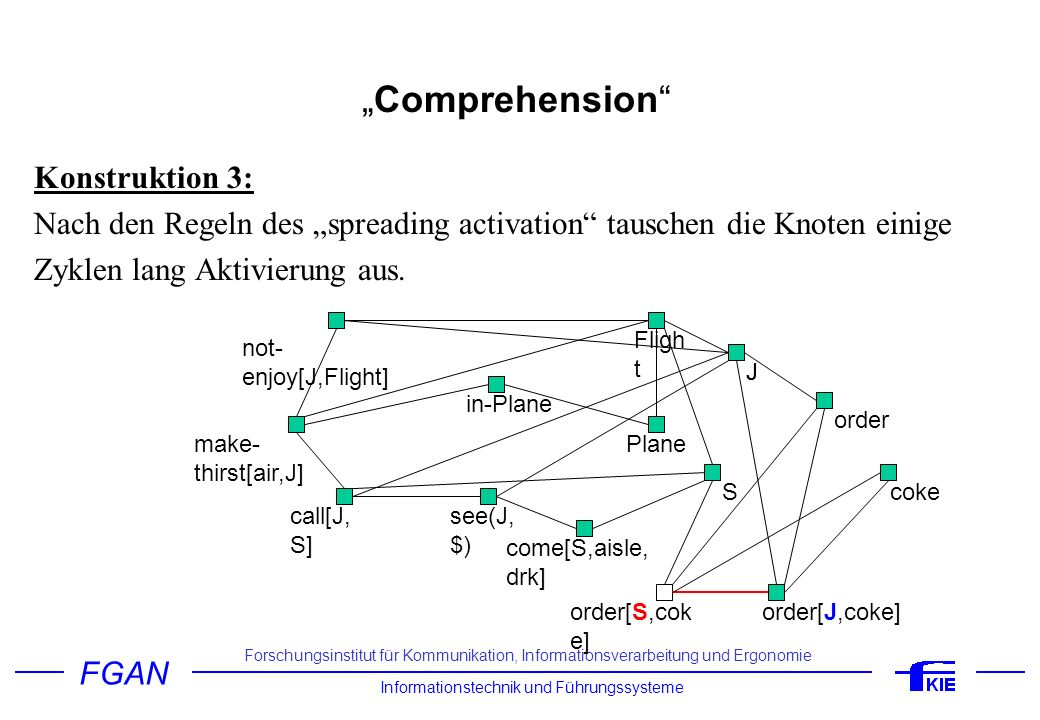 """Comprehension Konstruktion 3:"