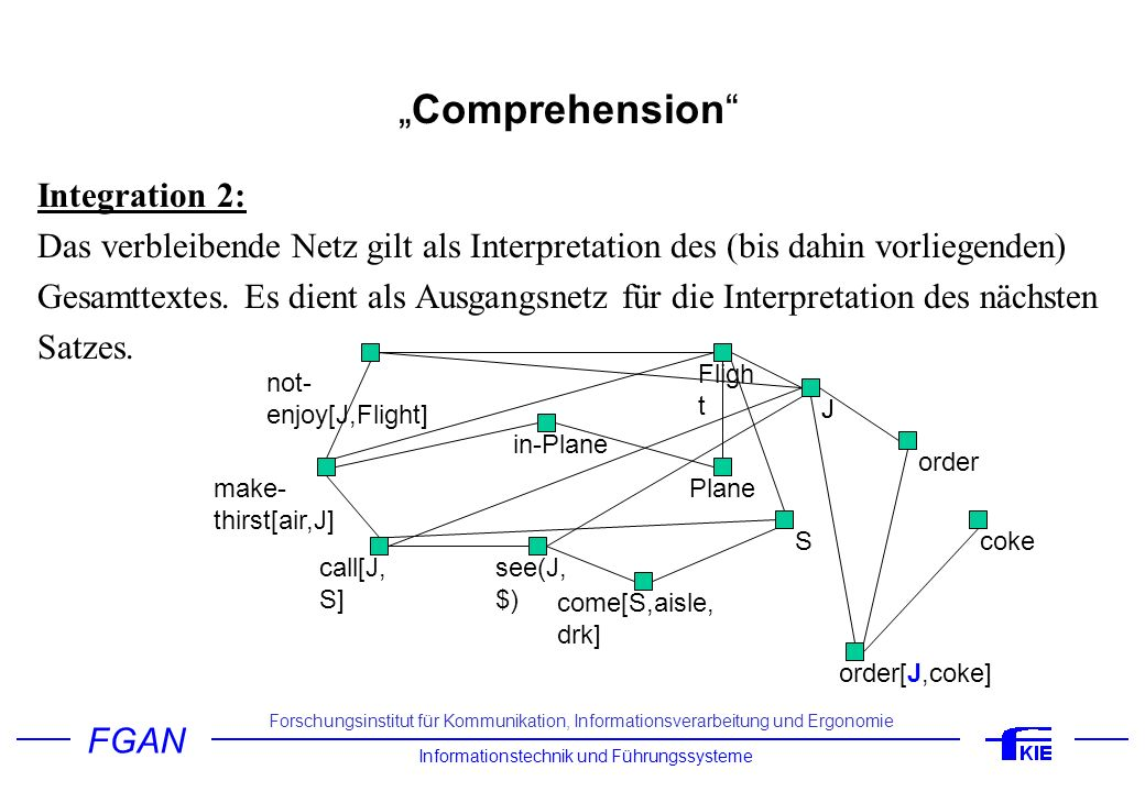 """Comprehension Integration 2:"