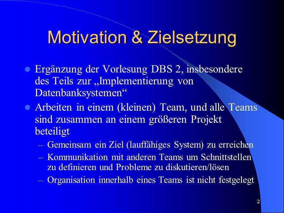Motivation & Zielsetzung