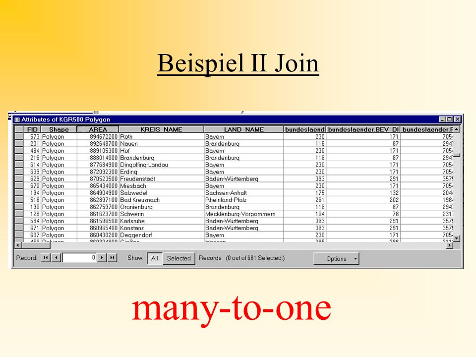 Beispiel II Join many-to-one