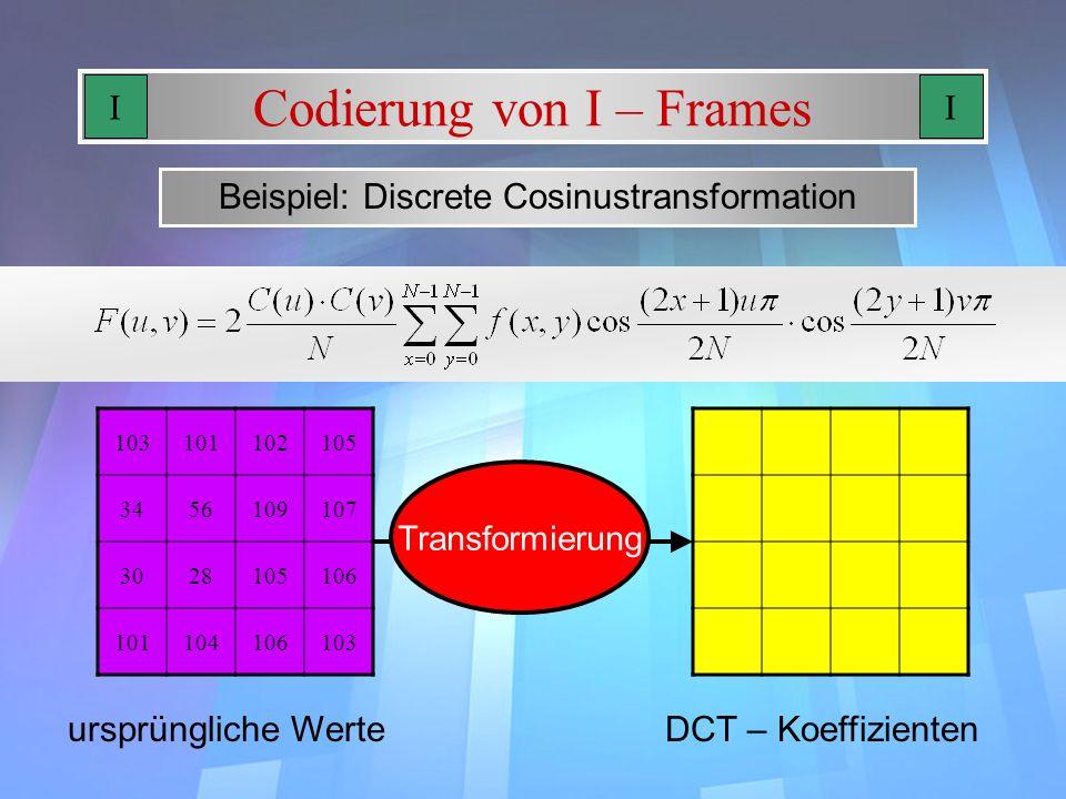 Atemberaubend Framing Grundlagen Fotos - Benutzerdefinierte ...