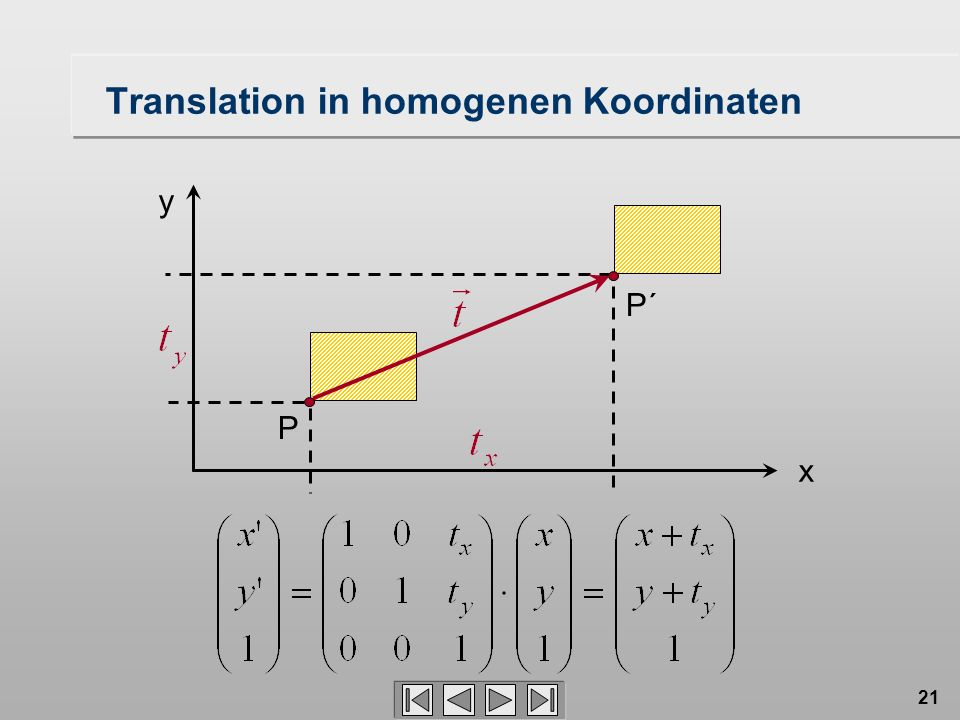 Translation in homogenen Koordinaten