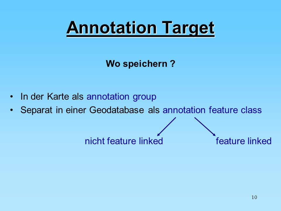 Annotation Target Wo speichern In der Karte als annotation group