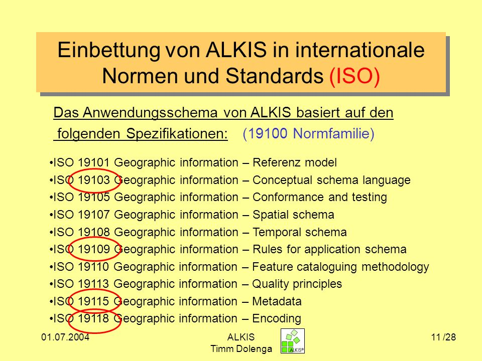 Einbettung von ALKIS in internationale Normen und Standards (ISO)