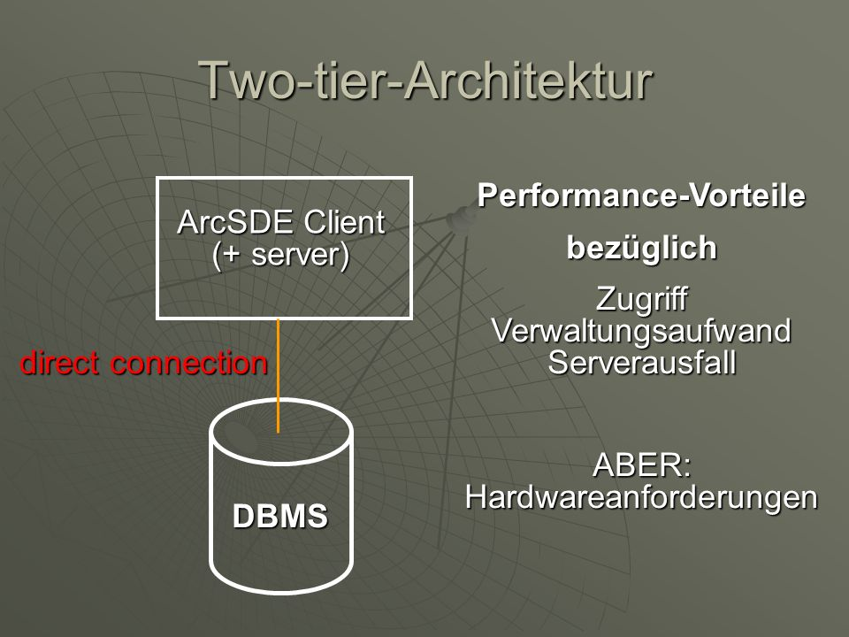 Two-tier-Architektur