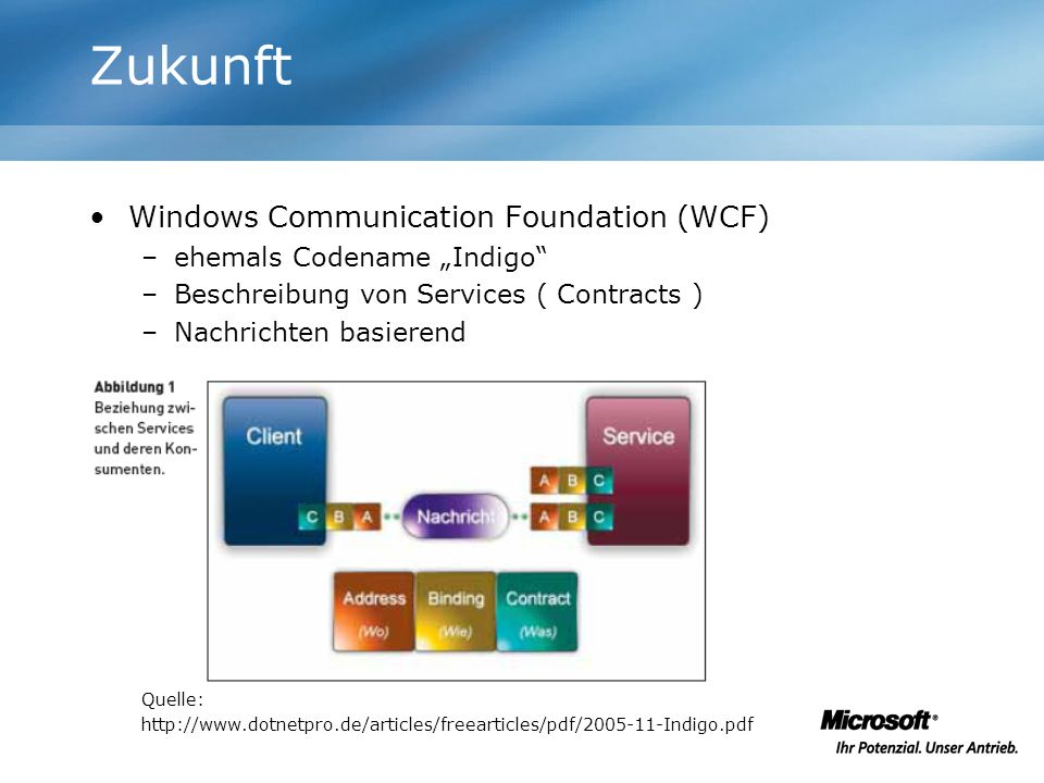 Zukunft Windows Communication Foundation (WCF)