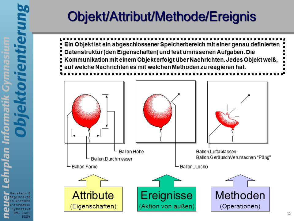 Objekt/Attribut/Methode/Ereignis
