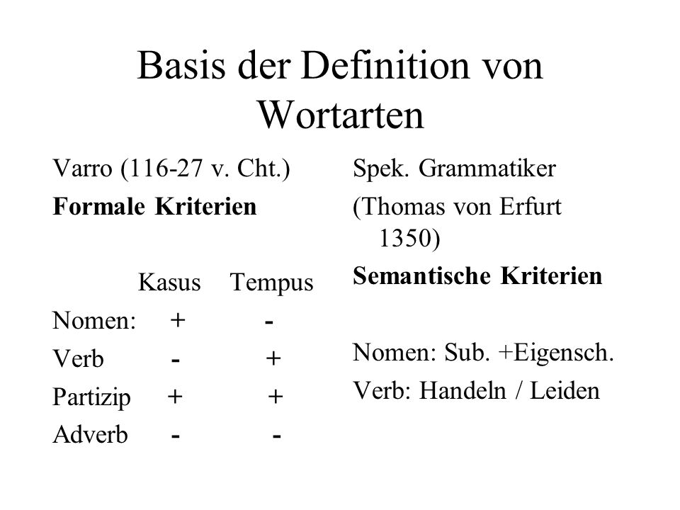 Basis der Definition von Wortarten