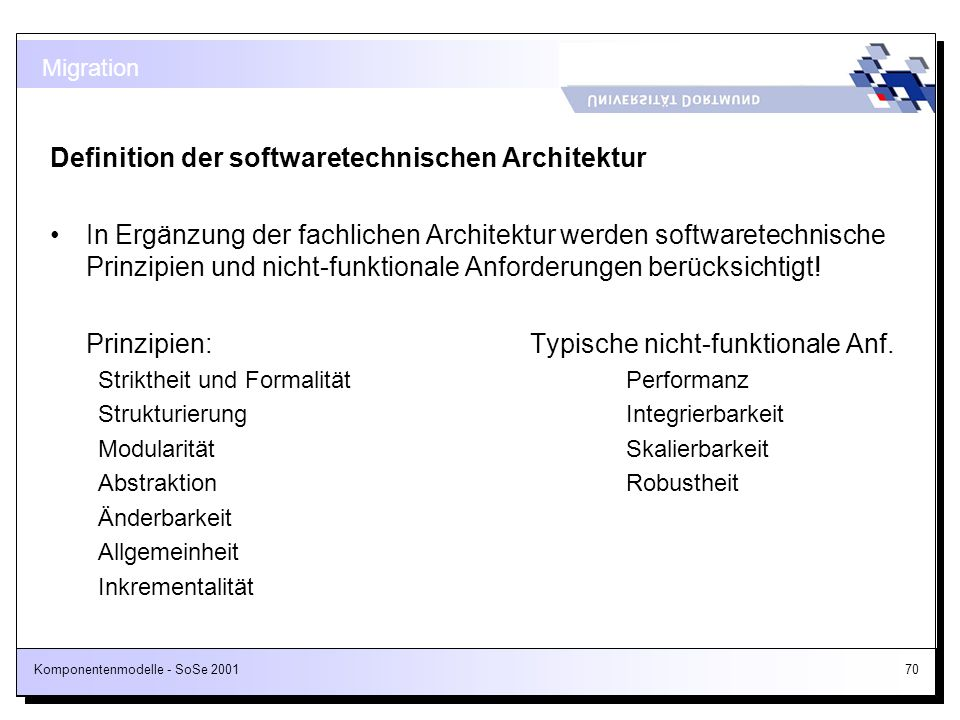 Definition der softwaretechnischen Architektur