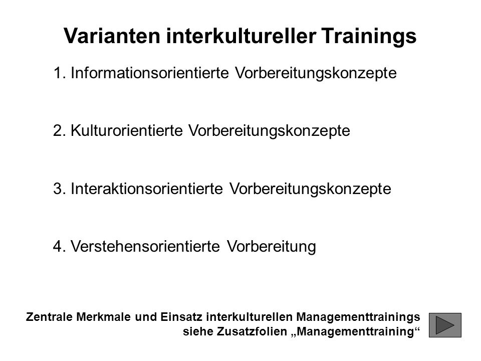 Varianten interkultureller Trainings