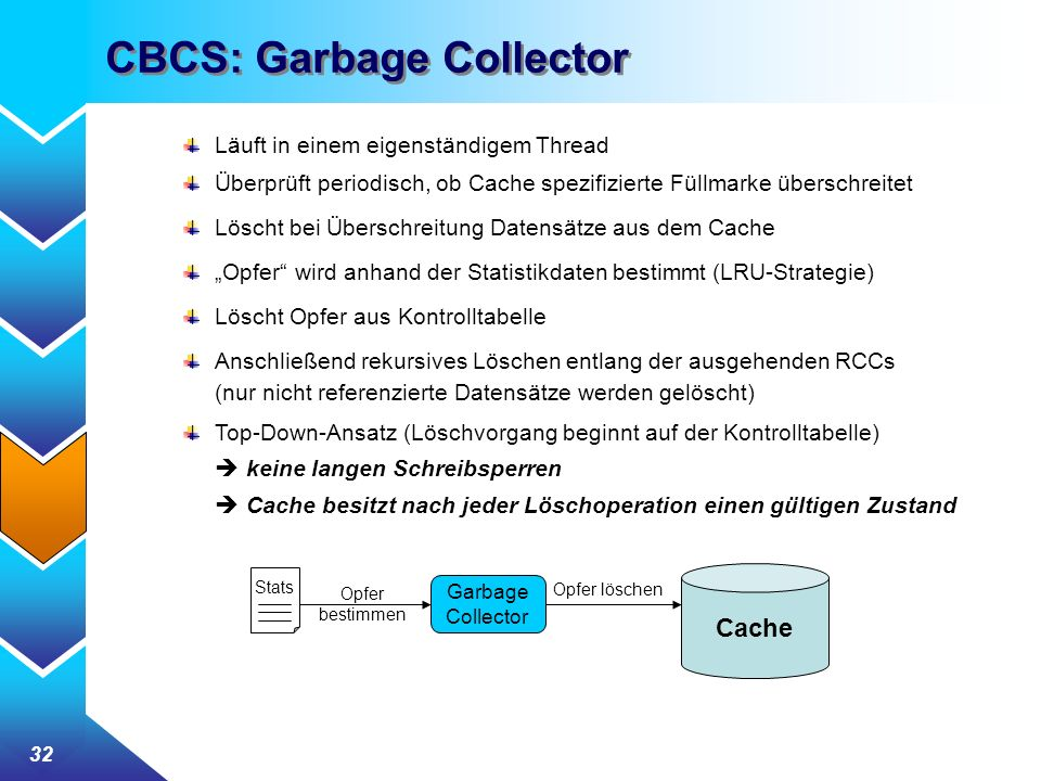 CBCS: Garbage Collector