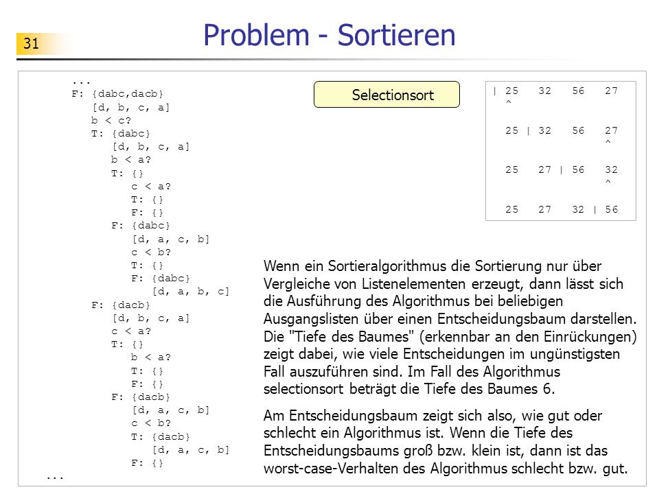 Problem - Sortieren Selectionsort