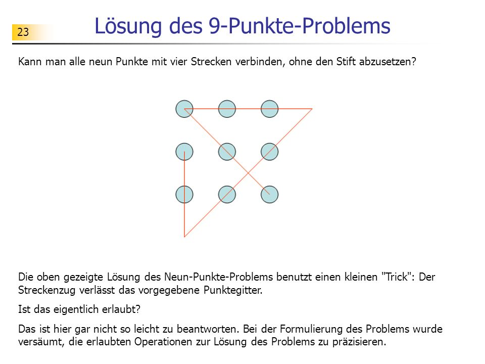 Lösung des 9-Punkte-Problems