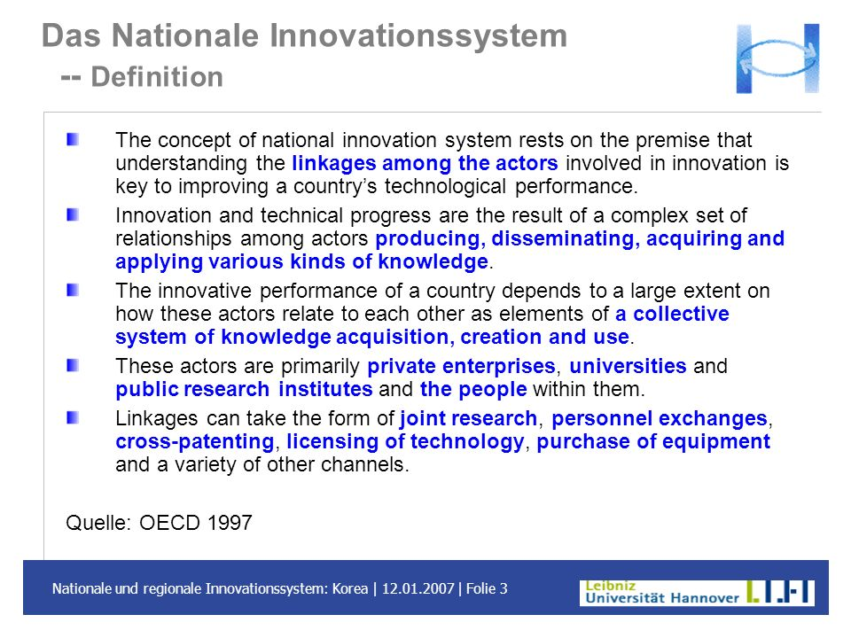 Das Nationale Innovationssystem -- Definition