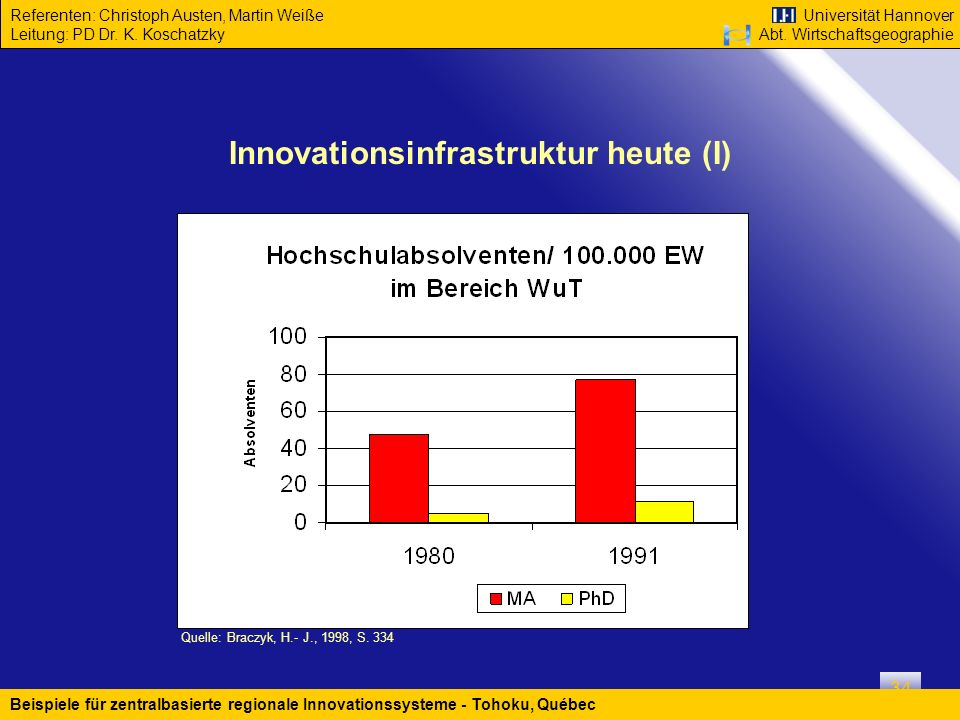 Innovationsinfrastruktur heute (I)