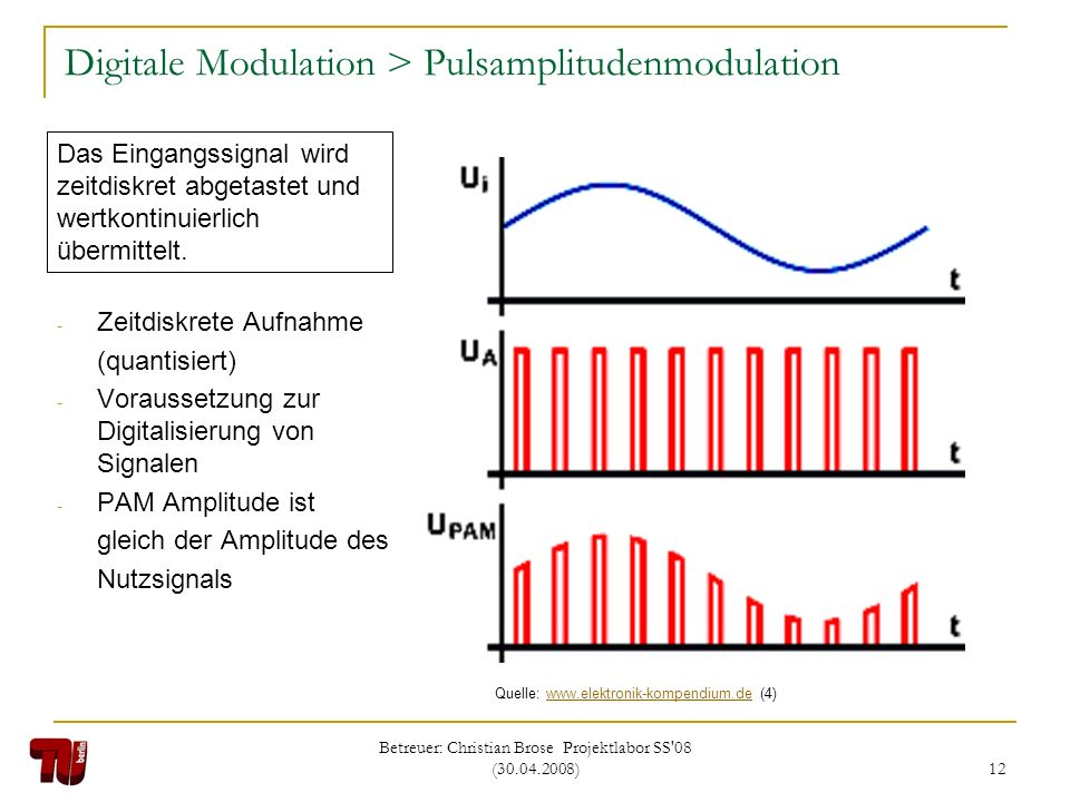 Digitale Modulation > Pulsamplitudenmodulation