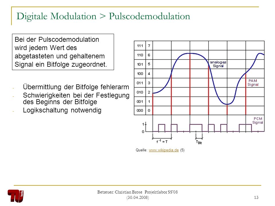 Digitale Modulation > Pulscodemodulation