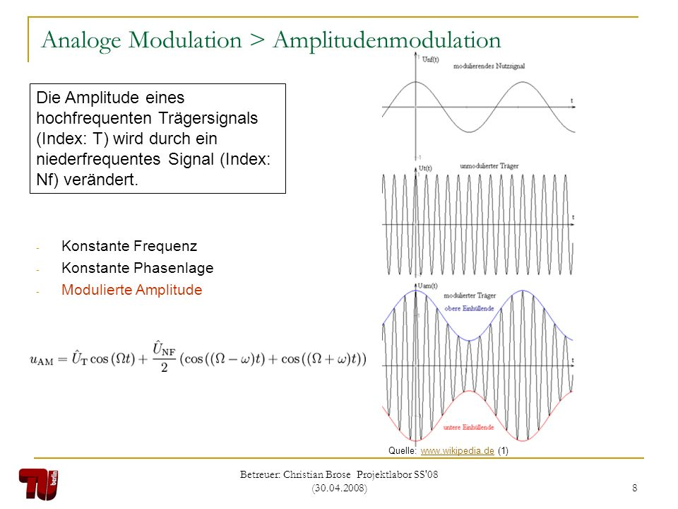 Analoge Modulation > Amplitudenmodulation