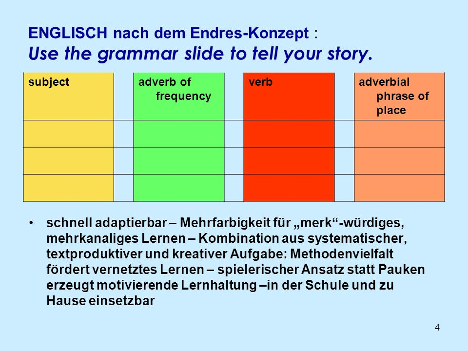 ENGLISCH nach dem Endres-Konzept : Use the grammar slide to tell your story.