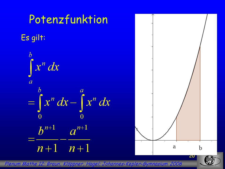 Potenzfunktion Es gilt: a b