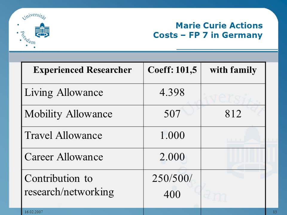 Marie Curie Actions Costs – FP 7 in Germany