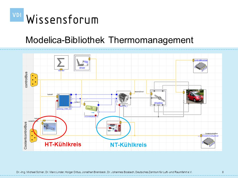 Modelica-Bibliothek Thermomanagement