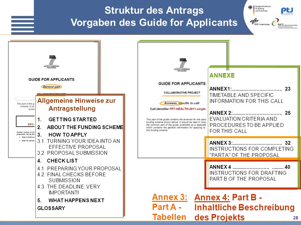 Struktur des Antrags Vorgaben des Guide for Applicants