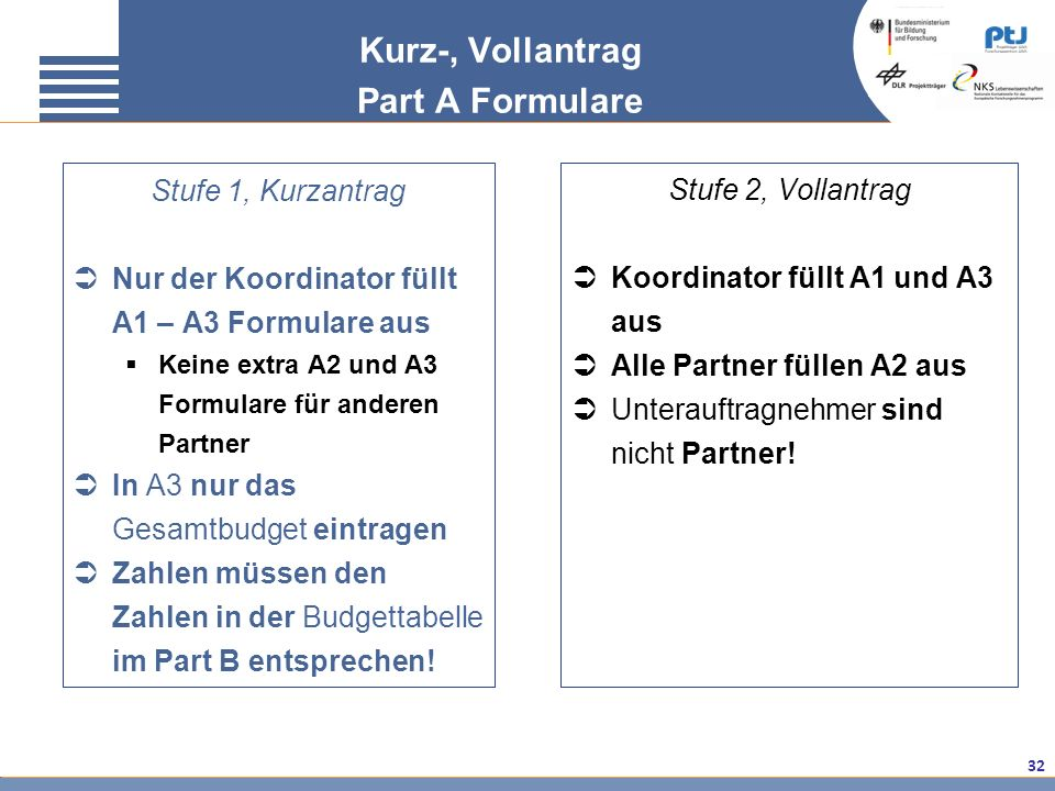 Kurz-, Vollantrag Part A Formulare