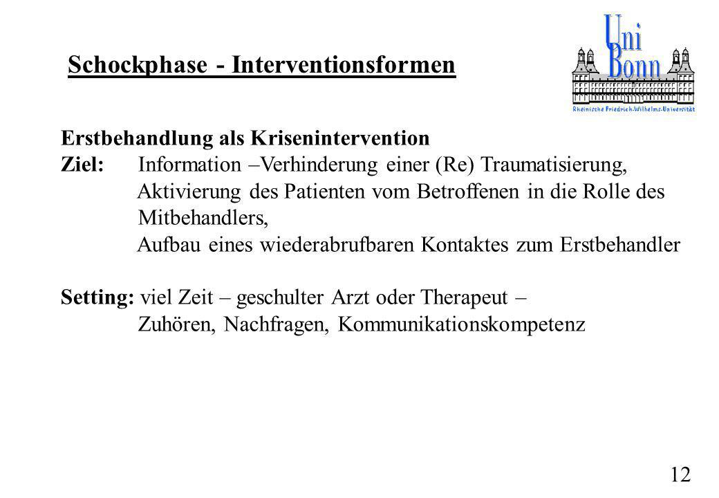 Schockphase - Interventionsformen