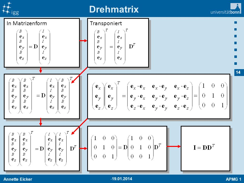 Drehmatrix In Matrizenform Transponiert