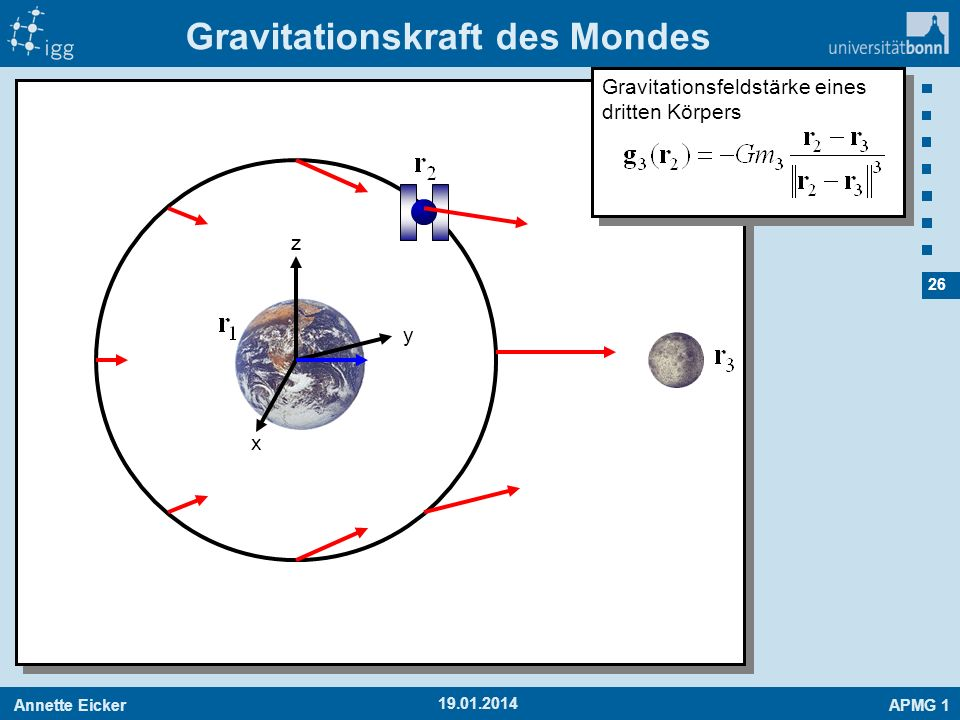 Gravitationskraft des Mondes