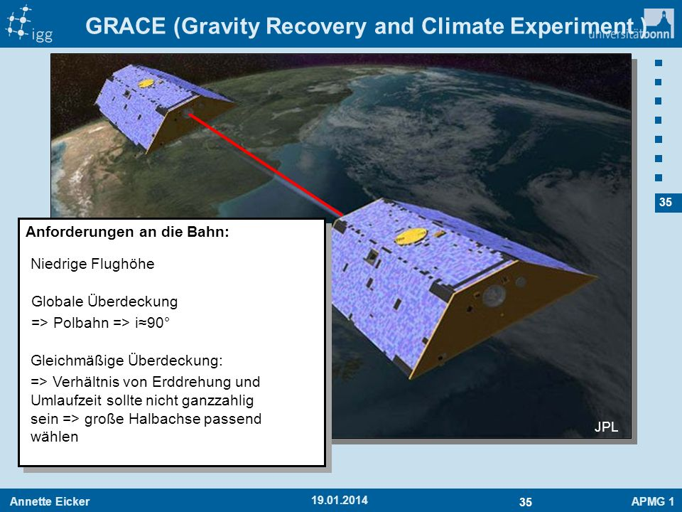 GRACE (Gravity Recovery and Climate Experiment )