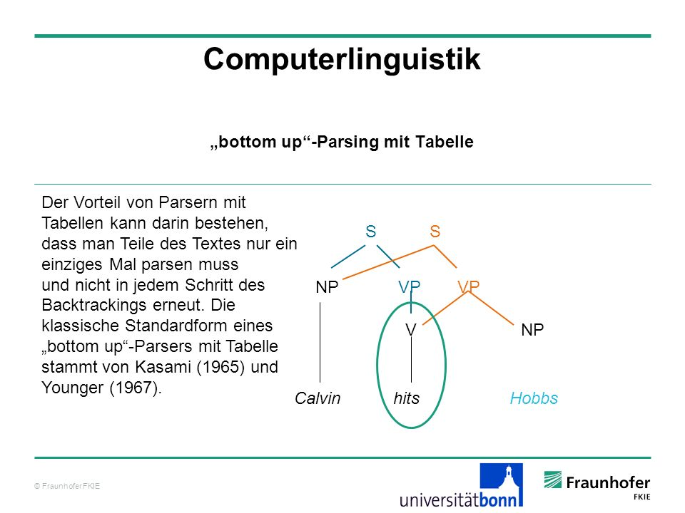 """bottom up -Parsing mit Tabelle"