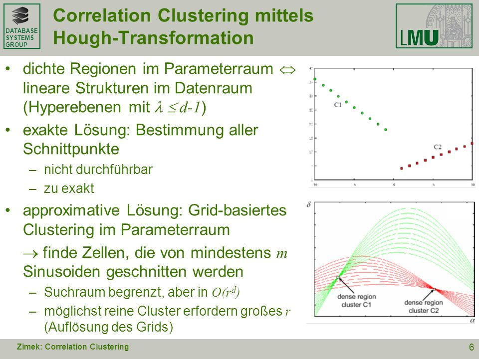 Correlation Clustering mittels Hough-Transformation