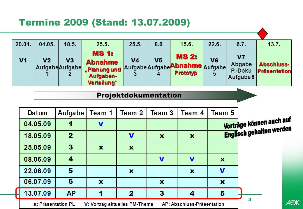 Termine 2009 (Stand: ) MS 1: MS 2: Abnahme