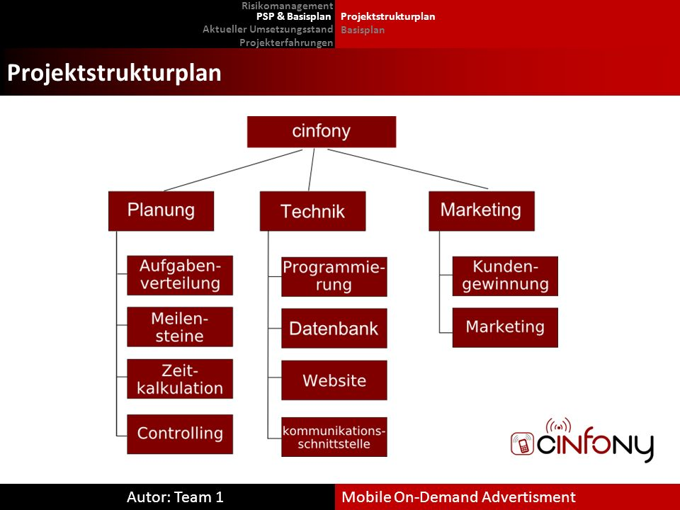 Projektstrukturplan Autor: Team 1 Mobile On-Demand Advertisment