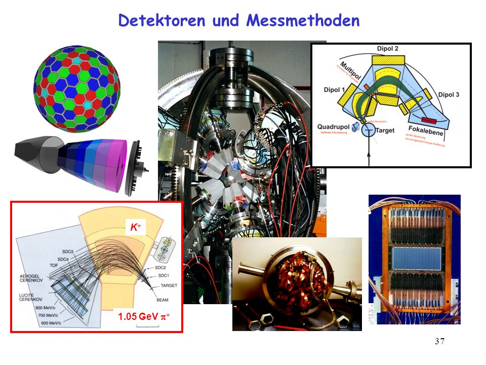 Detektoren und Messmethoden