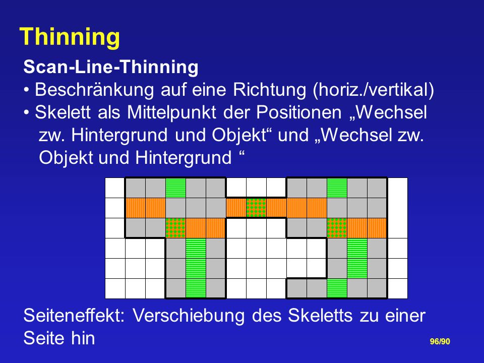 Thinning Scan-Line-Thinning