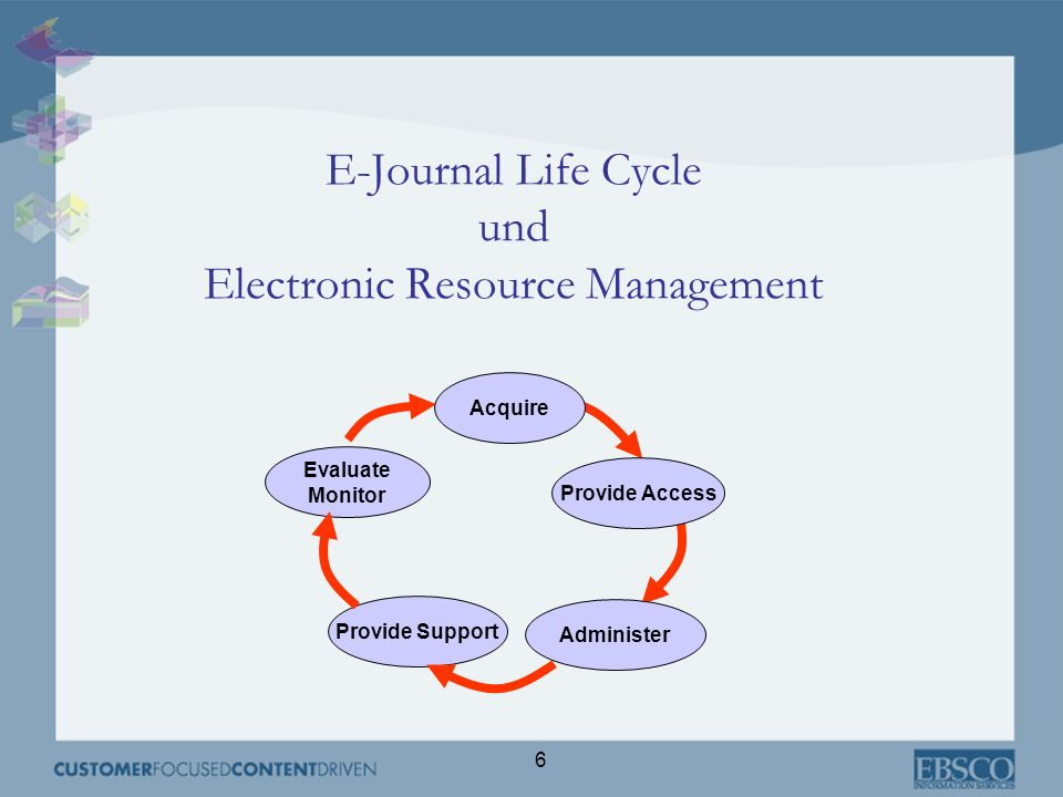 E-Journal Life Cycle und Electronic Resource Management